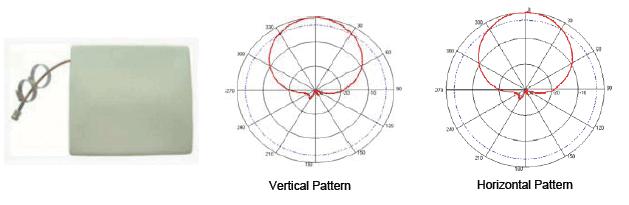 OTA-9C 9dBi Circular Polarization UHF Antenna